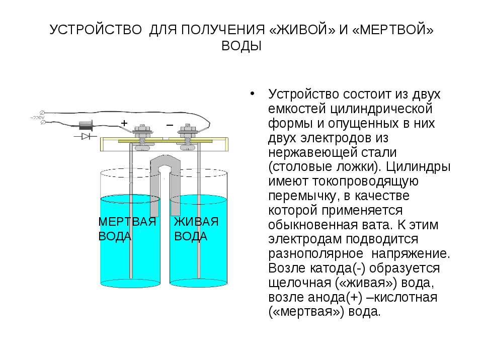 Производство и продажа ионизаторов 56