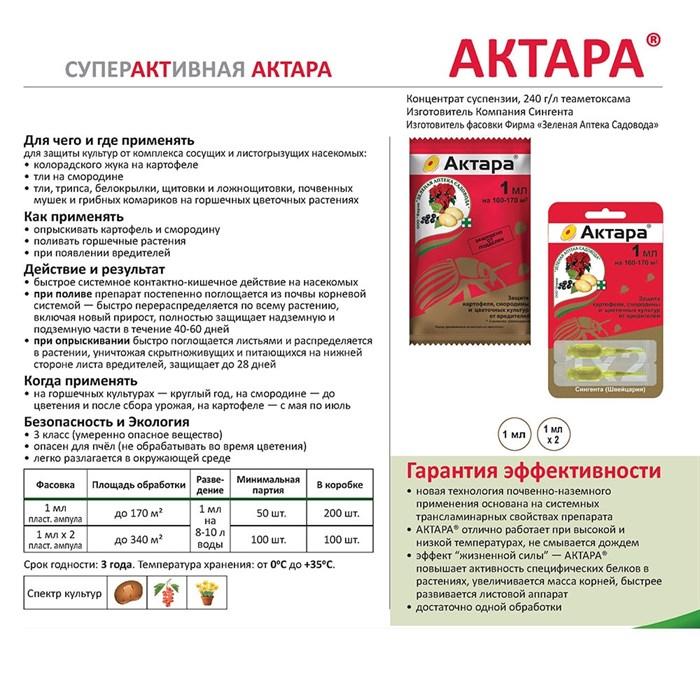 АКТАРА-1мл ампула - фото 75905